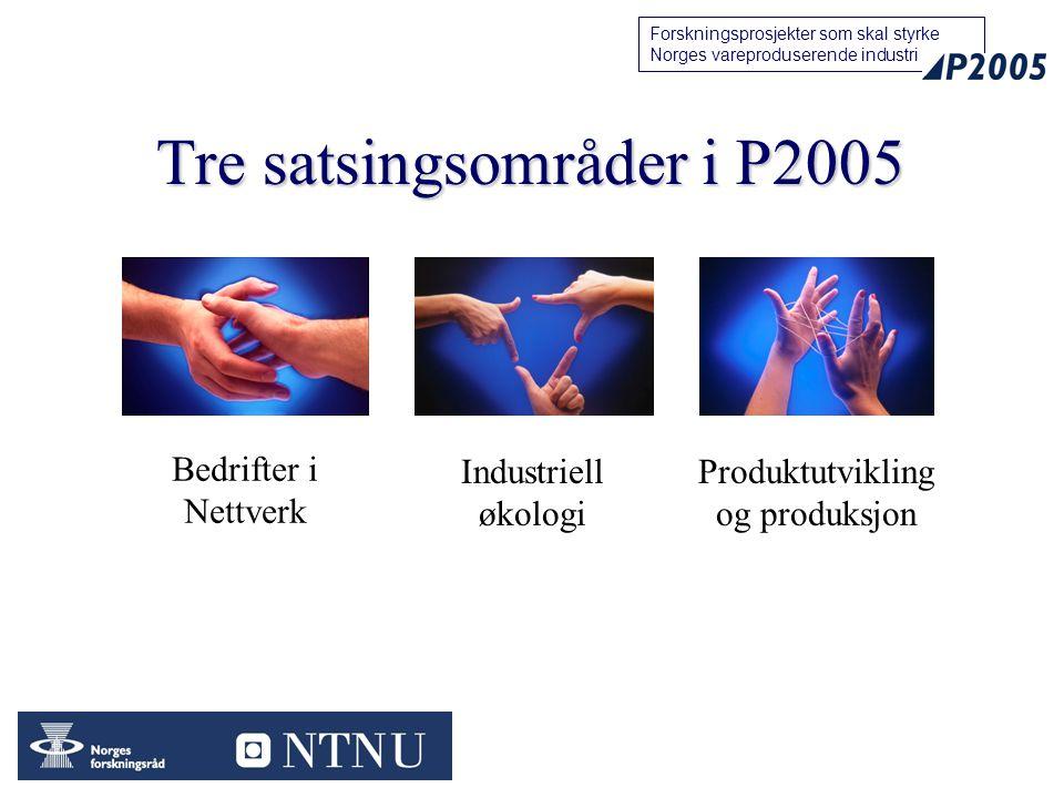 55 Forskningsprosjekter som skal styrke Norges vareproduserende industri Industrisamarbeid Industrien som forskningslaboratorium Problem A Problem B Problem C Industri Generelt problemområde Spesifikk problemløsning Generell løsningsmetode Problem A Problem B Problem C Industri Generelt problemområde Utdanning