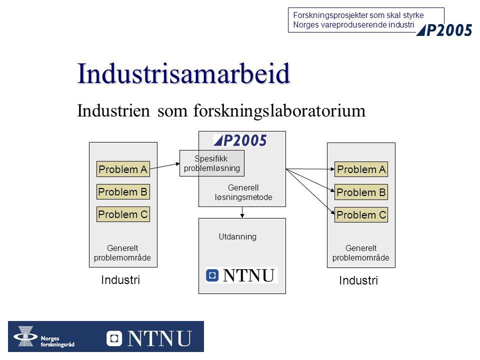 16 Forskningsprosjekter som skal styrke Norges vareproduserende industri Næringsstruktur om 15 år.