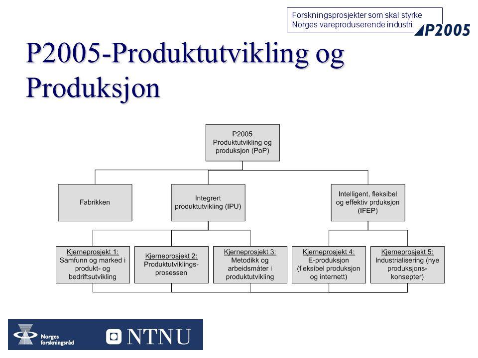 77 Forskningsprosjekter som skal styrke Norges vareproduserende industri Kvantifiserbare mål i P2005 PoPMålsetning Oppnådd 1998-2005 Industrinytte - involverte casebedrifter - øvrige bedrifter involvert - gjennomførte industricase i prosjektet - bedrifters tilbakemelding om resultater og nytteeffekt 16 15 30 16 18 15 29 18 Bidrag til omstilling ved NTNU - nye kurs med basis bl.a.