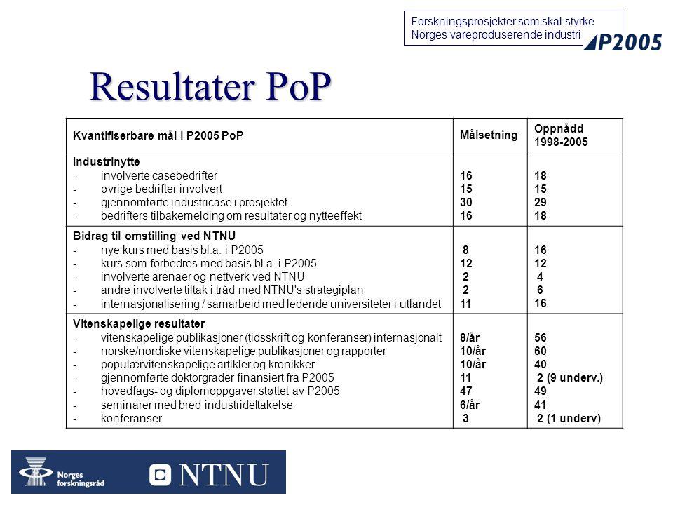 88 Forskningsprosjekter som skal styrke Norges vareproduserende industri P2005 Industriell Økologi Horisontale aktiviteter Terminologi i IØ Formidling av IØ IØ-konsekvenser for industri Horisontale aktiviteter LCA-laboratoriet ved NTNU Øko-ansvarlige bedrifter Kjerneprosj.