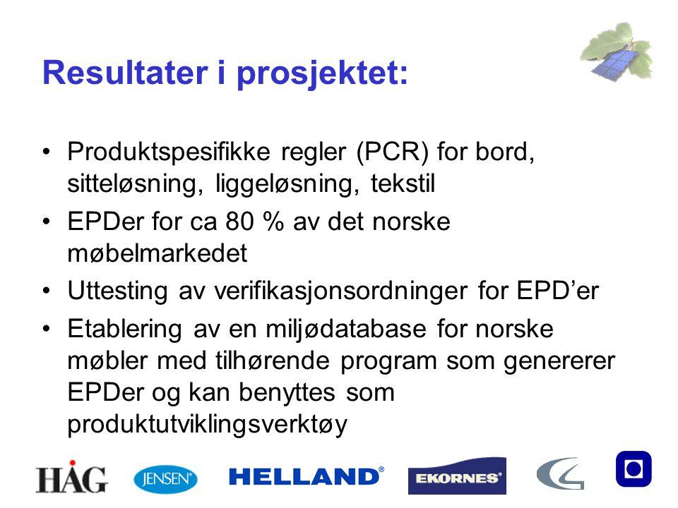 Resultater i prosjektet: Produktspesifikke regler (PCR) for bord, sitteløsning, liggeløsning, tekstil EPDer for ca 80 % av det norske møbelmarkedet Ut