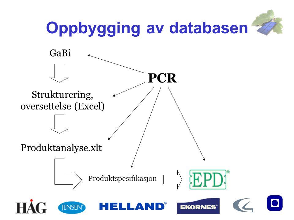 Oppbygging av databasen GaBi Strukturering, oversettelse (Excel) Produktanalyse.xlt Produktspesifikasjon PCR