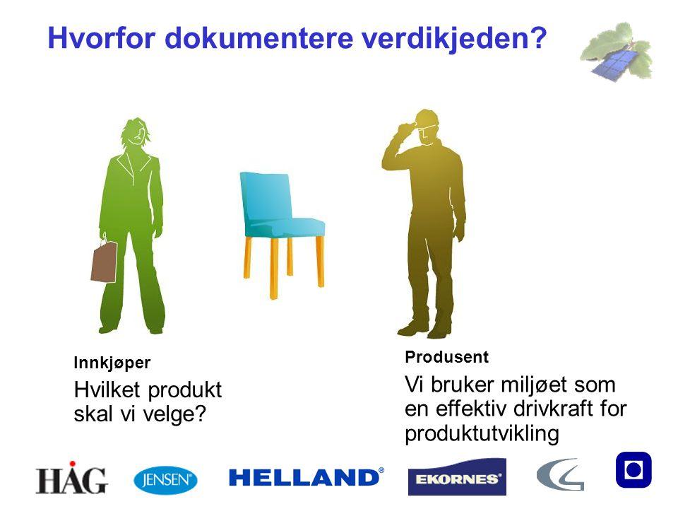 Hvorfor dokumentere verdikjeden? Innkjøper Hvilket produkt skal vi velge? Produsent Vi bruker miljøet som en effektiv drivkraft for produktutvikling