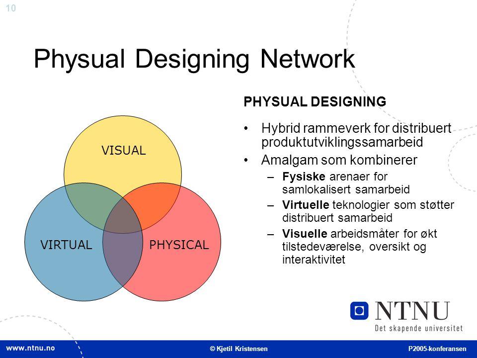 10 Physual Designing Network VISUAL PHYSICALVIRTUAL PHYSUAL DESIGNING Hybrid rammeverk for distribuert produktutviklingssamarbeid Amalgam som kombiner