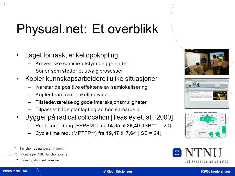 11 Physual.net: Et overblikk Laget for rask, enkel oppkopling –Krever ikke samme utstyr i begge ender –Soner som støtter et utvalg prosesser Kopler ku