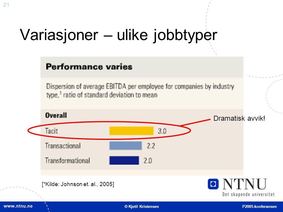 21 Variasjoner – ulike jobbtyper [*Kilde: Johnson et. al., 2005] Dramatisk avvik! © Kjetil Kristensen P2005-konferansen