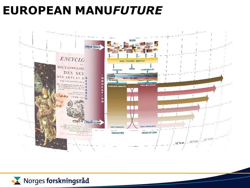 EUROPEAN MANUFUTURE