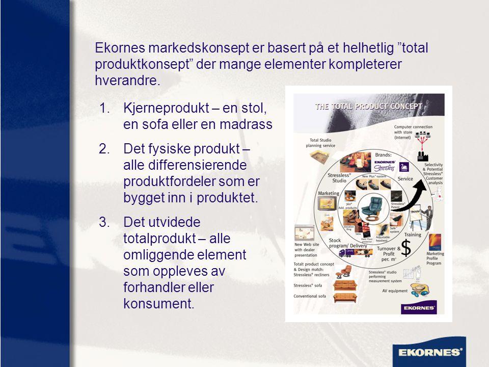 """Ekornes markedskonsept er basert på et helhetlig """"total produktkonsept"""" der mange elementer kompleterer hverandre. 1.Kjerneprodukt – en stol, en sofa"""