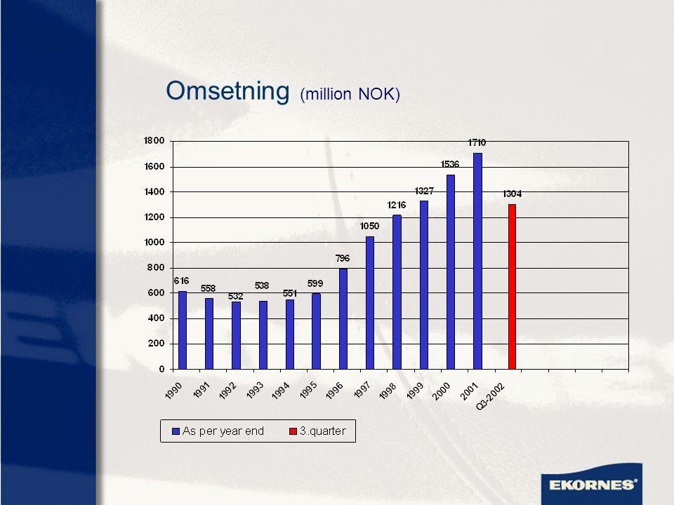 Omsetning (million NOK)