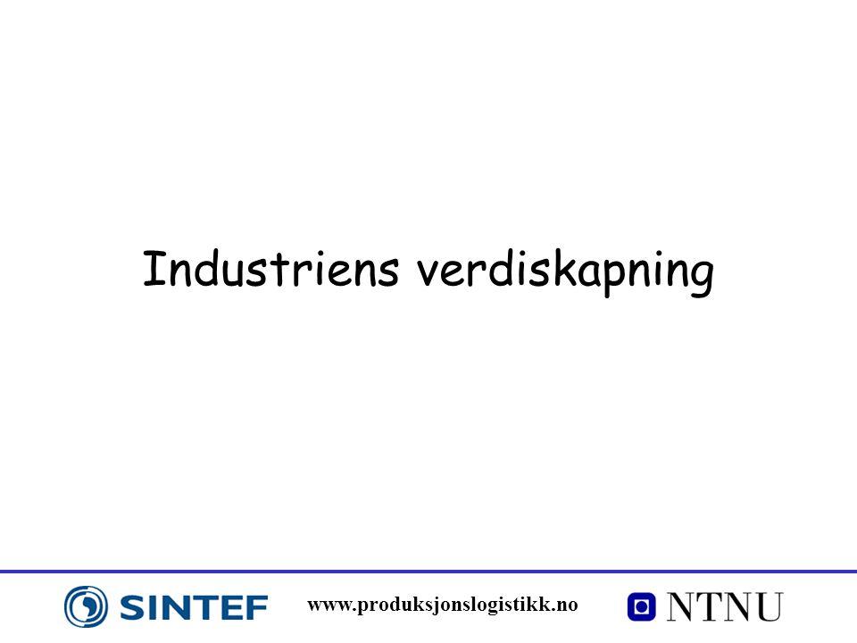 www.produksjonslogistikk.no Industriens verdiskapning