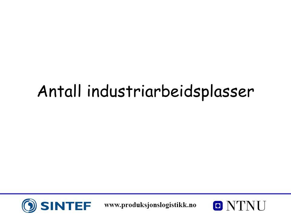 www.produksjonslogistikk.no Antall industriarbeidsplasser