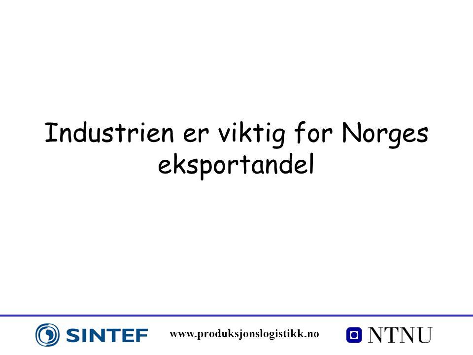 www.produksjonslogistikk.no Industrien er viktig for Norges eksportandel