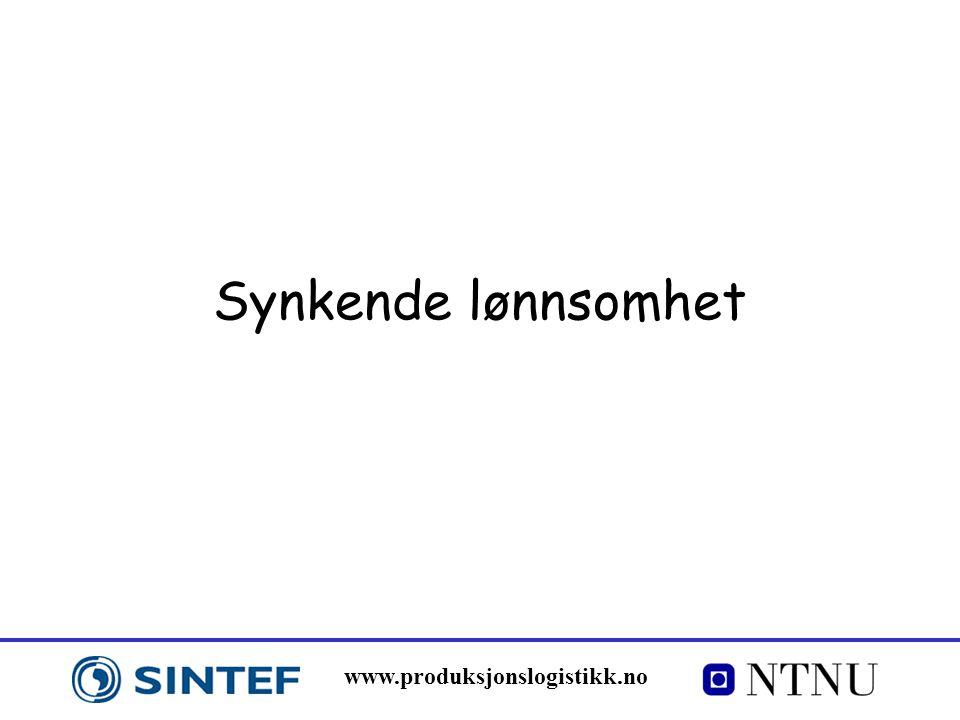 www.produksjonslogistikk.no Synkende lønnsomhet