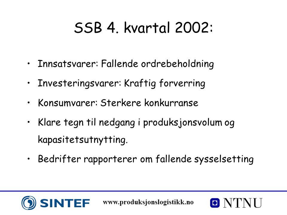 www.produksjonslogistikk.no SSB 4. kvartal 2002: Innsatsvarer: Fallende ordrebeholdning Investeringsvarer: Kraftig forverring Konsumvarer: Sterkere ko