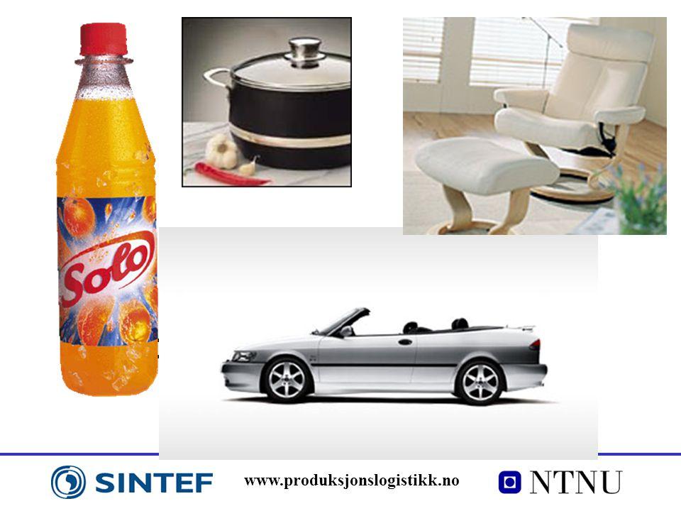 www.produksjonslogistikk.no Å drive vareproduksjon..