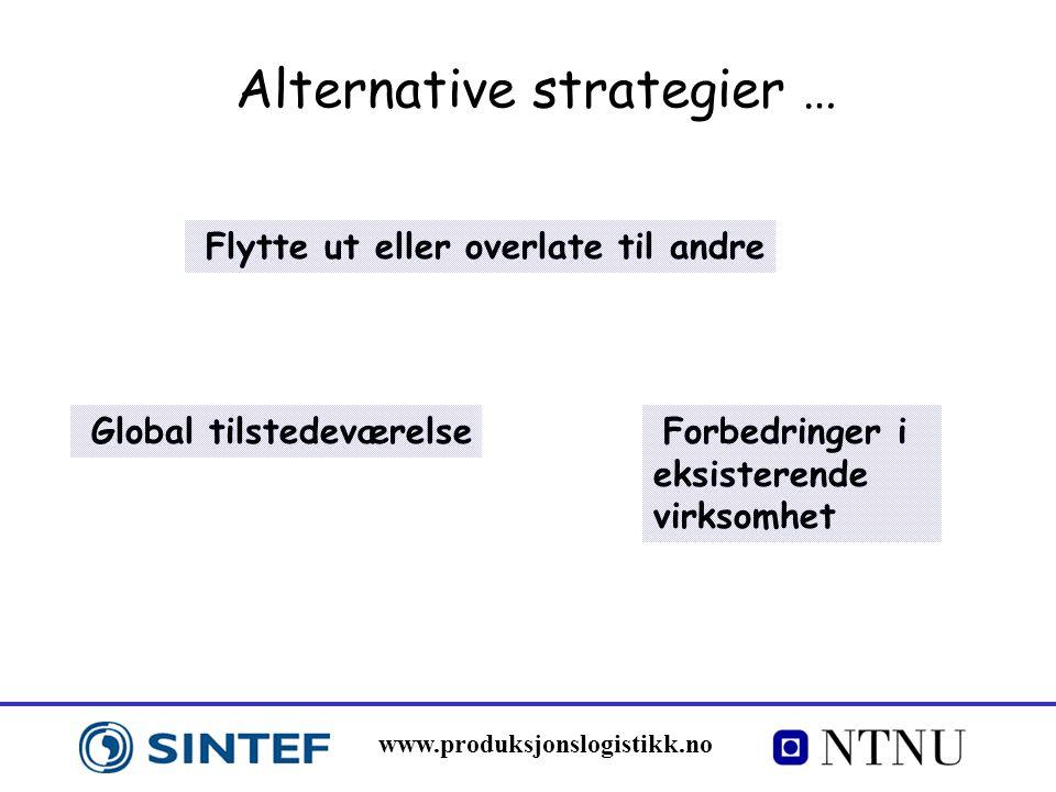www.produksjonslogistikk.no Alternative strategier … Flytte ut eller overlate til andre Forbedringer i eksisterende virksomhet Global tilstedeværelse