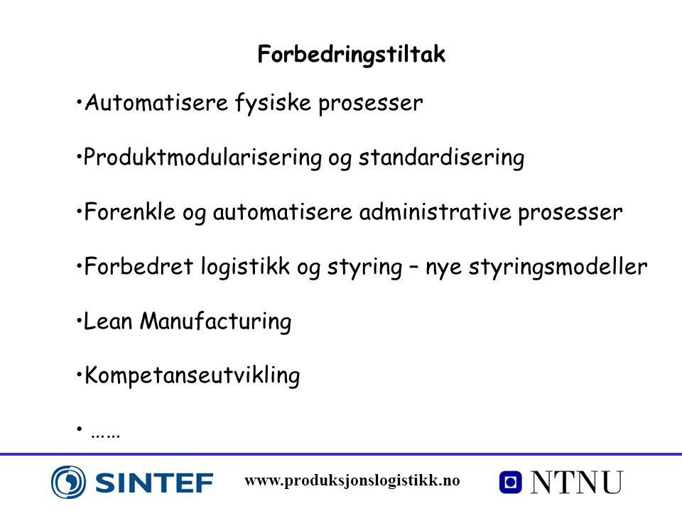 www.produksjonslogistikk.no Forbedringstiltak Automatisere fysiske prosesser Produktmodularisering og standardisering Forenkle og automatisere administrative prosesser Forbedret logistikk og styring – nye styringsmodeller Lean Manufacturing Kompetanseutvikling ……