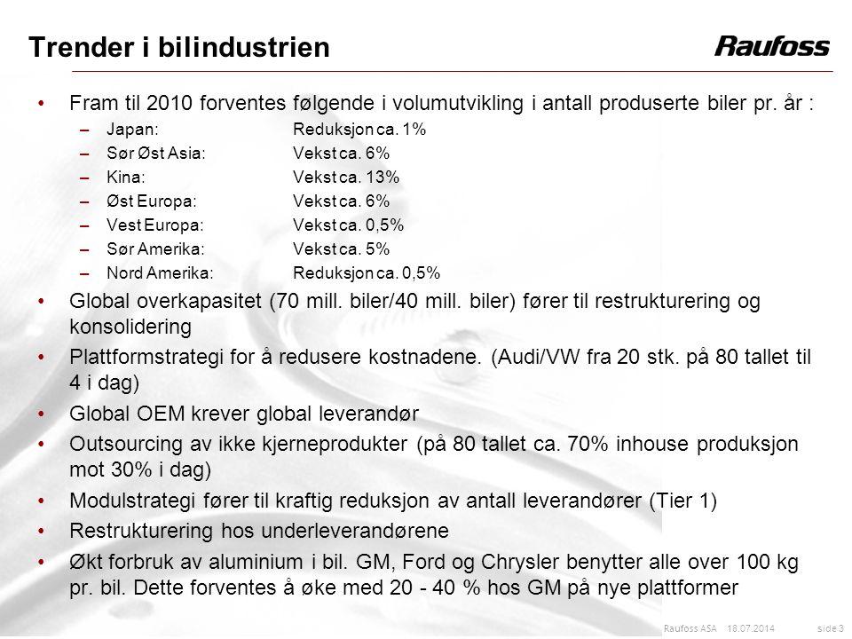 18.07.2014 side 3 Raufoss ASA Fram til 2010 forventes følgende i volumutvikling i antall produserte biler pr. år : –Japan: Reduksjon ca. 1% –Sør Øst A
