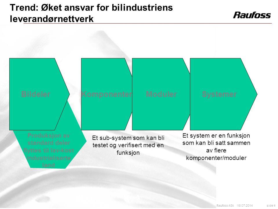 18.07.2014 side 4 Raufoss ASA Trend: Øket ansvar for bilindustriens leverandørnettverk BildelerKomponenterModuler Et system er en funksjon som kan bli