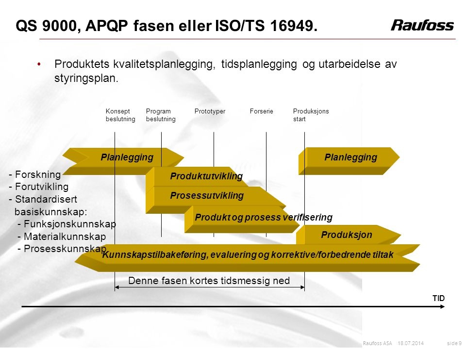 18.07.2014 side 9 Raufoss ASA Planlegging QS 9000, APQP fasen eller ISO/TS 16949. Produktets kvalitetsplanlegging, tidsplanlegging og utarbeidelse av