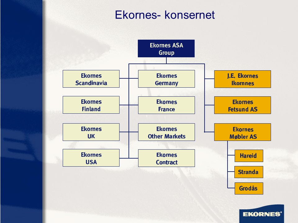 J.E.Ekornes AS Stressless ® Ansatte: 630 Avd.