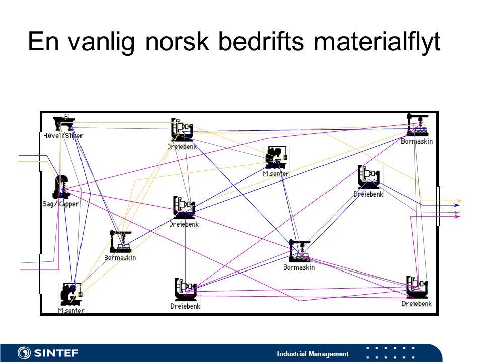 Industrial Management En vanlig norsk bedrifts materialflyt