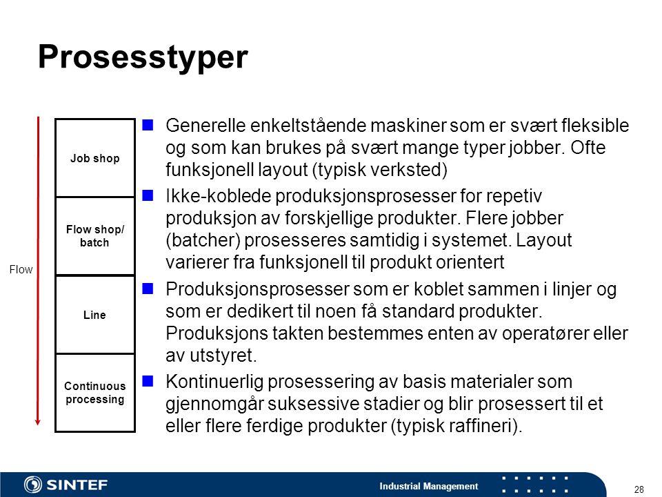 Industrial Management 28 Prosesstyper Generelle enkeltstående maskiner som er svært fleksible og som kan brukes på svært mange typer jobber. Ofte funk