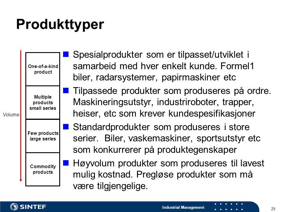 Industrial Management 29 Produkttyper Spesialprodukter som er tilpasset/utviklet i samarbeid med hver enkelt kunde. Formel1 biler, radarsystemer, papi