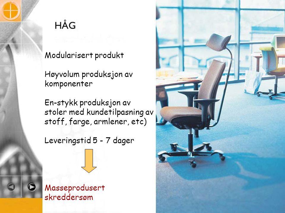 Industrial Management 45 Modularisert produkt Høyvolum produksjon av komponenter En-stykk produksjon av stoler med kundetilpasning av stoff, farge, armlener, etc) Leveringstid 5 - 7 dager Masseprodusert skreddersøm