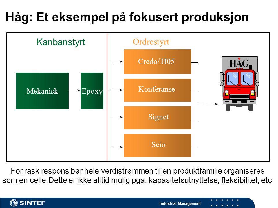 Industrial Management Kanbanstyrt Håg: Et eksempel på fokusert produksjon Mekanisk Tapetsering Credo/ H05 Epoxy Konferanse Signet Scio Ordrestyrt For rask respons bør hele verdistrømmen til en produktfamilie organiseres som en celle.Dette er ikke alltid mulig pga.