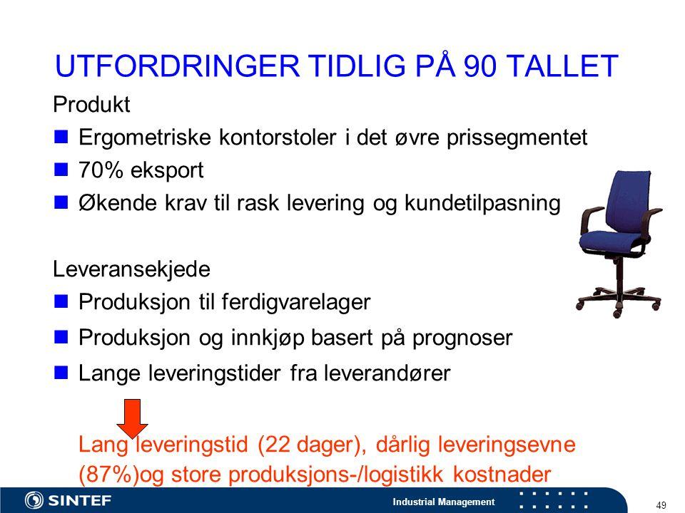 Industrial Management 49 UTFORDRINGER TIDLIG PÅ 90 TALLET Produkt Ergometriske kontorstoler i det øvre prissegmentet 70% eksport Økende krav til rask