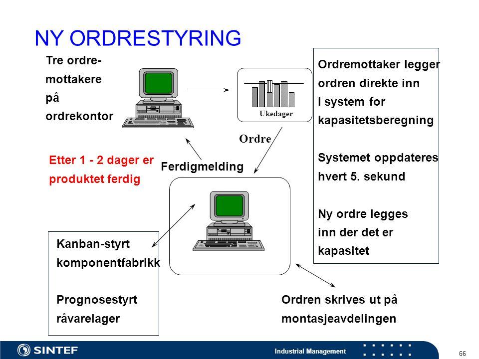 Industrial Management 66 Tre ordre- mottakere på ordrekontor Ukedager Ordremottaker legger ordren direkte inn i system for kapasitetsberegning Systemet oppdateres hvert 5.