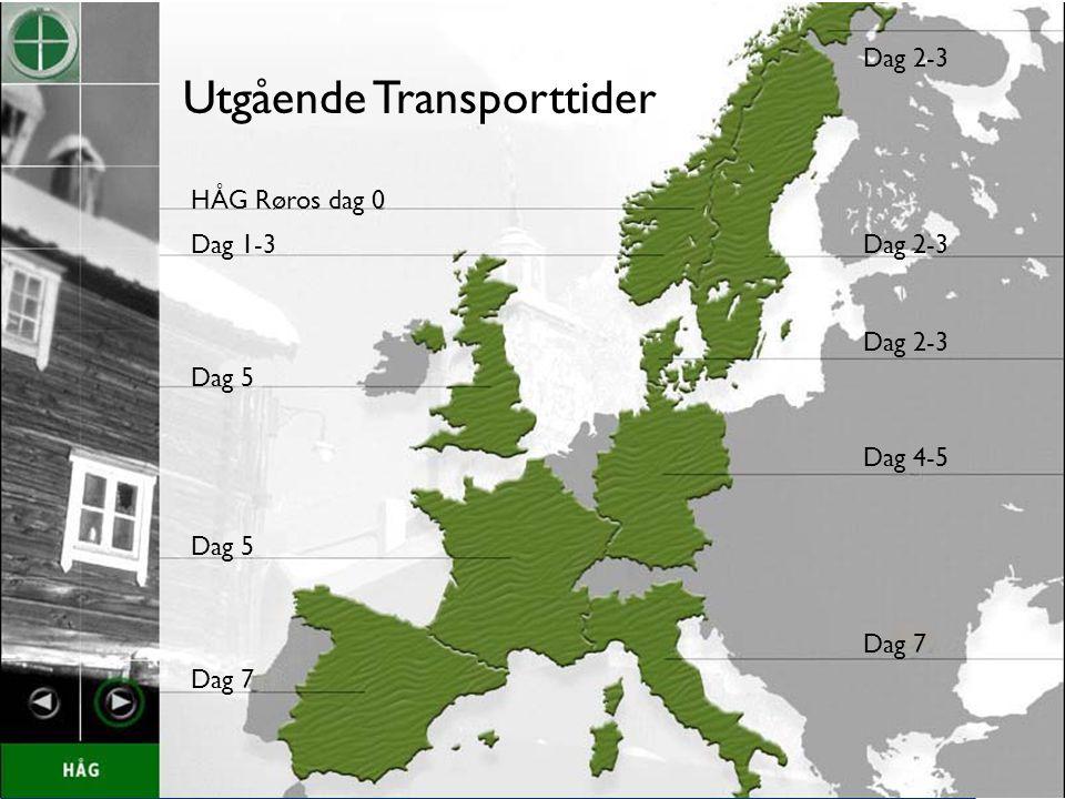 Industrial Management 73 Utgående Transporttider HÅG Røros dag 0 Dag 1-3 Dag 5 Dag 7 Dag 2-3 Dag 4-5 Dag 7
