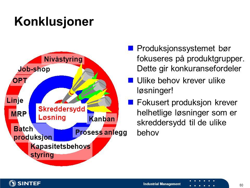 Industrial Management 80 Konklusjoner Produksjonssystemet bør fokuseres på produktgrupper. Dette gir konkuransefordeler Ulike behov krever ulike løsni