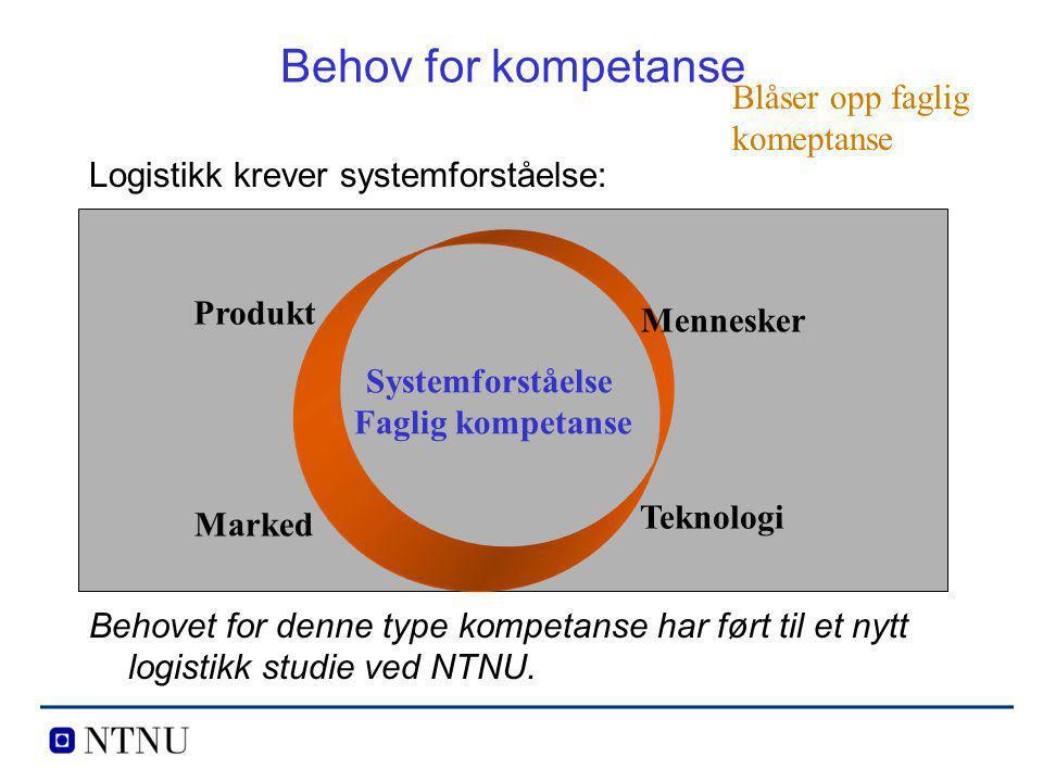 Behov for kompetanse Logistikk krever systemforståelse: Behovet for denne type kompetanse har ført til et nytt logistikk studie ved NTNU. Produkt Menn