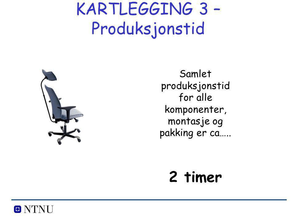 Samlet produksjonstid for alle komponenter, montasje og pakking er ca….. 2 timer KARTLEGGING 3 – Produksjonstid