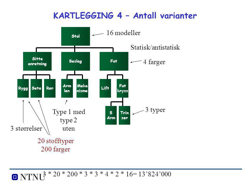 3 størrelser Stol Sitte anretning BeslagFot RyggSeteRør Arm len Meka nisme Fot kryss Lift 5 Arm Trin ser Type 1 med type 2 uten Statisk/antistatisk 4