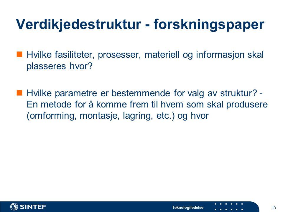 Teknologiledelse 13 Verdikjedestruktur - forskningspaper Hvilke fasiliteter, prosesser, materiell og informasjon skal plasseres hvor? Hvilke parametre
