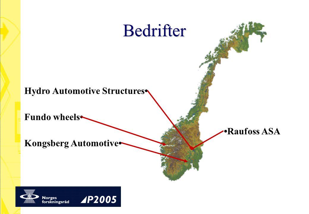 Bedrifter Fundo wheels Hydro Automotive Structures Kongsberg Automotive Raufoss ASA