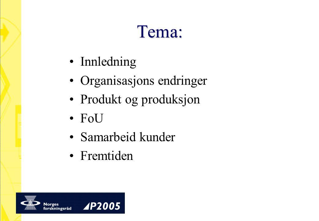 Tema: Innledning Organisasjons endringer Produkt og produksjon FoU Samarbeid kunder Fremtiden