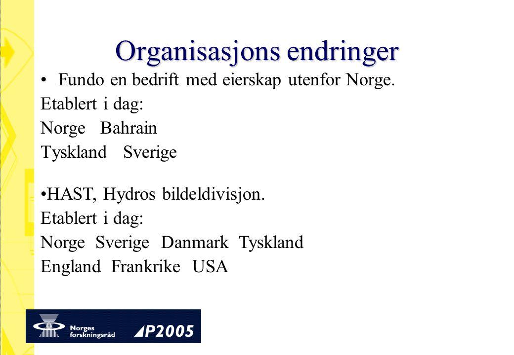 Organisasjons endringer Fundo en bedrift med eierskap utenfor Norge. Etablert i dag: Norge Bahrain Tyskland Sverige HAST, Hydros bildeldivisjon. Etabl