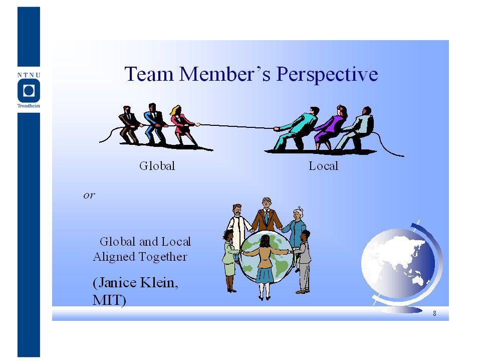 Spenningsfeltet mellom det globale og det lokale Lokal evaluering og arbeid i et internasjonalt team Det internasjonale teamets interesser vs.