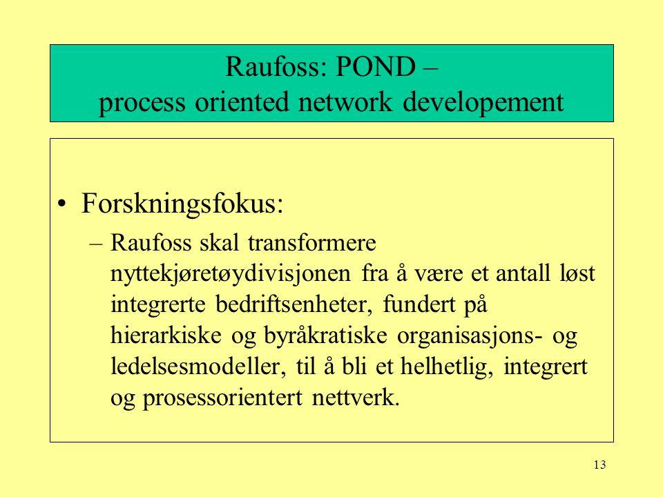 13 Raufoss: POND – process oriented network developement Forskningsfokus: –Raufoss skal transformere nyttekjøretøydivisjonen fra å være et antall løst