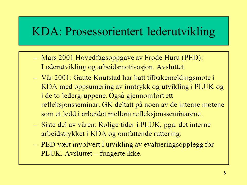 8 KDA: Prosessorientert lederutvikling –Mars 2001 Hovedfagsoppgave av Frode Huru (PED): Lederutvikling og arbeidsmotivasjon. Avsluttet. –Vår 2001: Gau