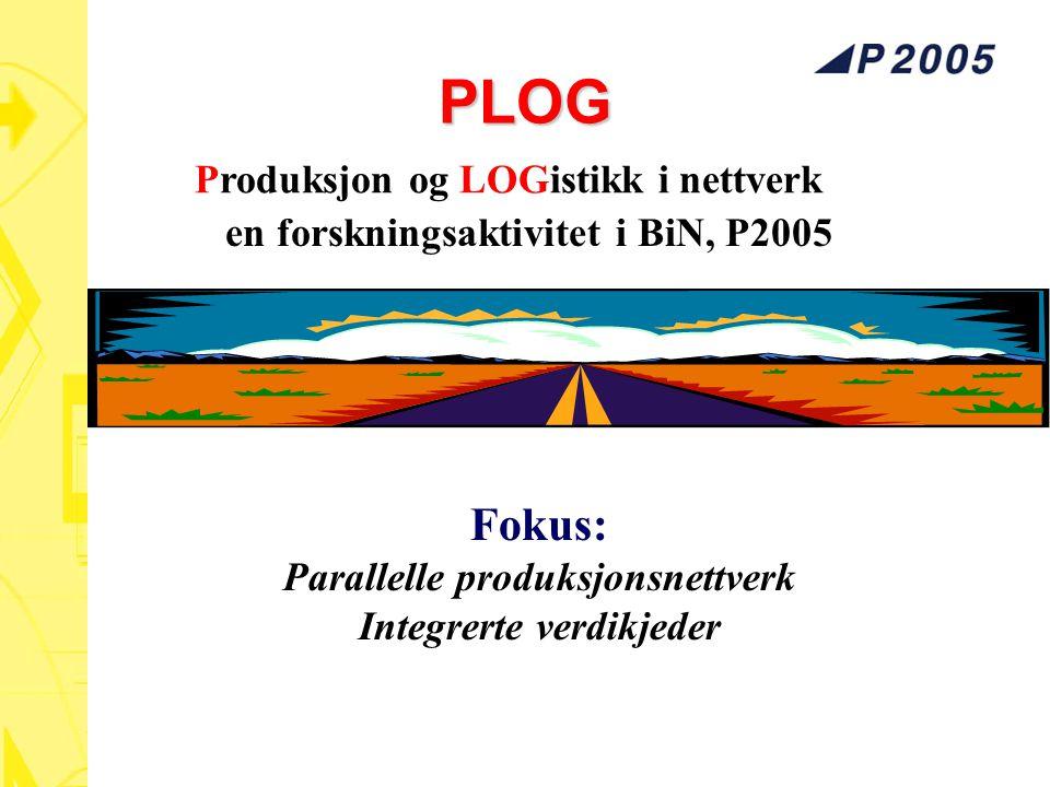 PLOG en forskningsaktivitet i BiN, P2005 Produksjon og LOGistikk i nettverk Fokus: Parallelle produksjonsnettverk Integrerte verdikjeder