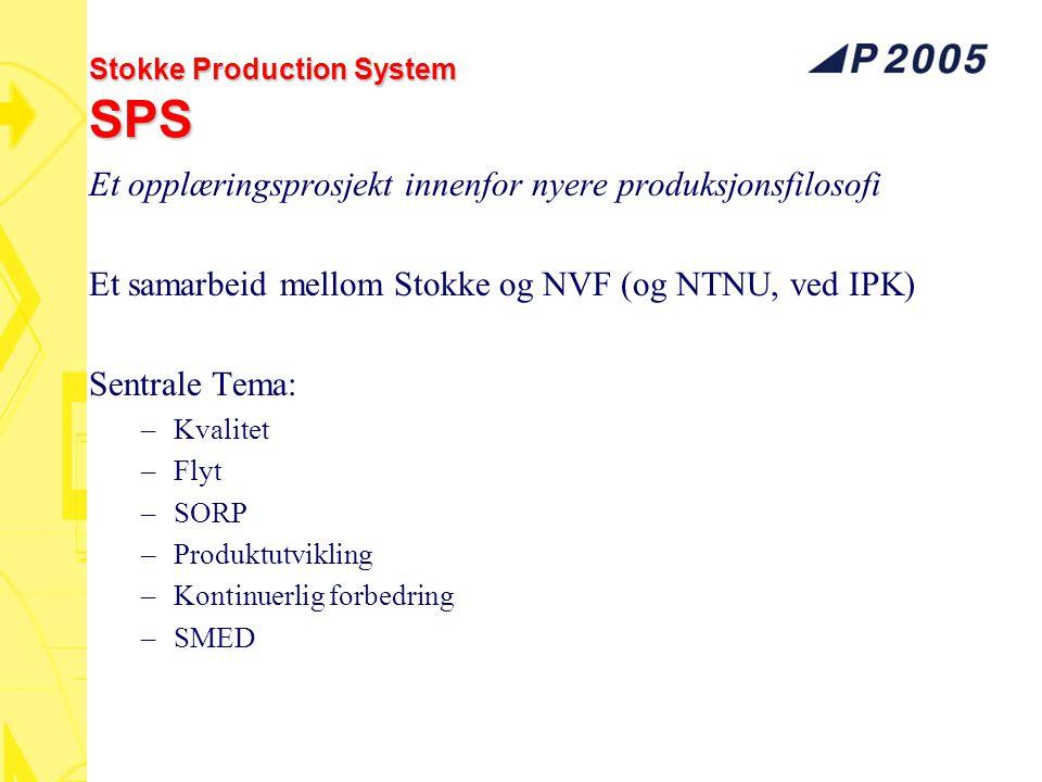 Stokke Production System SPS Et opplæringsprosjekt innenfor nyere produksjonsfilosofi Et samarbeid mellom Stokke og NVF (og NTNU, ved IPK) Sentrale Te