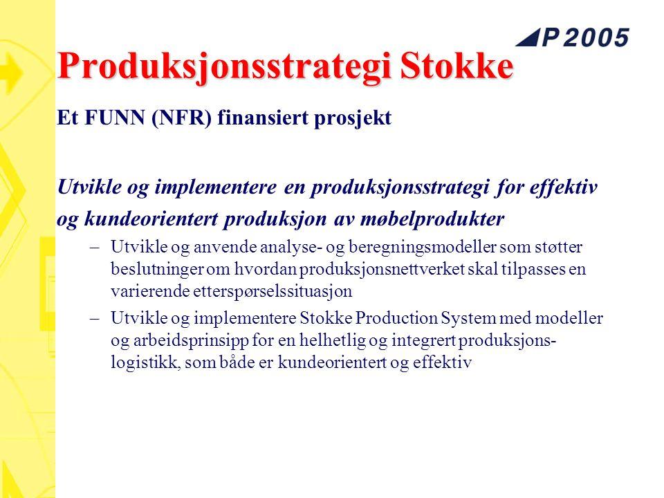 Produksjonsstrategi Stokke Et FUNN (NFR) finansiert prosjekt Utvikle og implementere en produksjonsstrategi for effektiv og kundeorientert produksjon