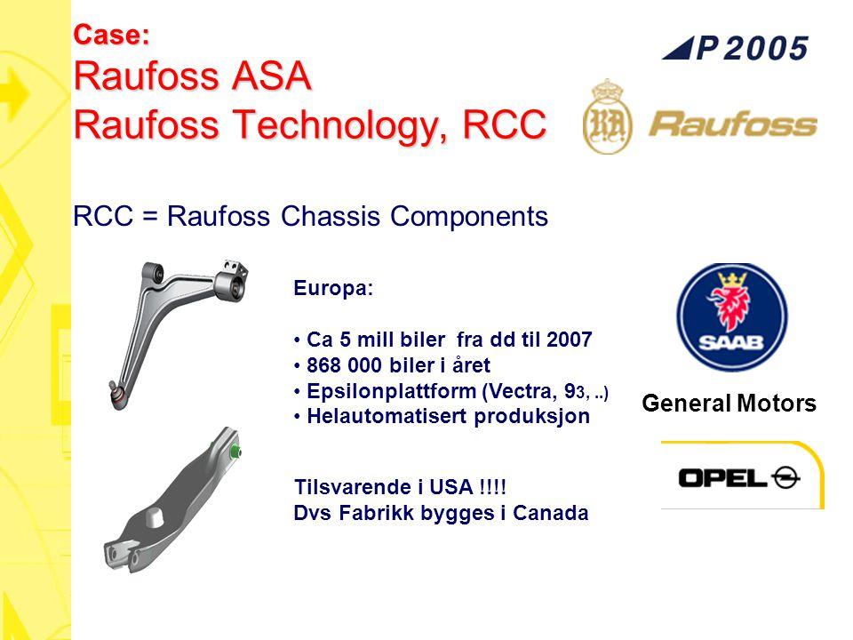 Case: Raufoss ASA Raufoss Technology, RCC RCC = Raufoss Chassis Components Europa: Ca 5 mill biler fra dd til 2007 868 000 biler i året Epsilonplattfo