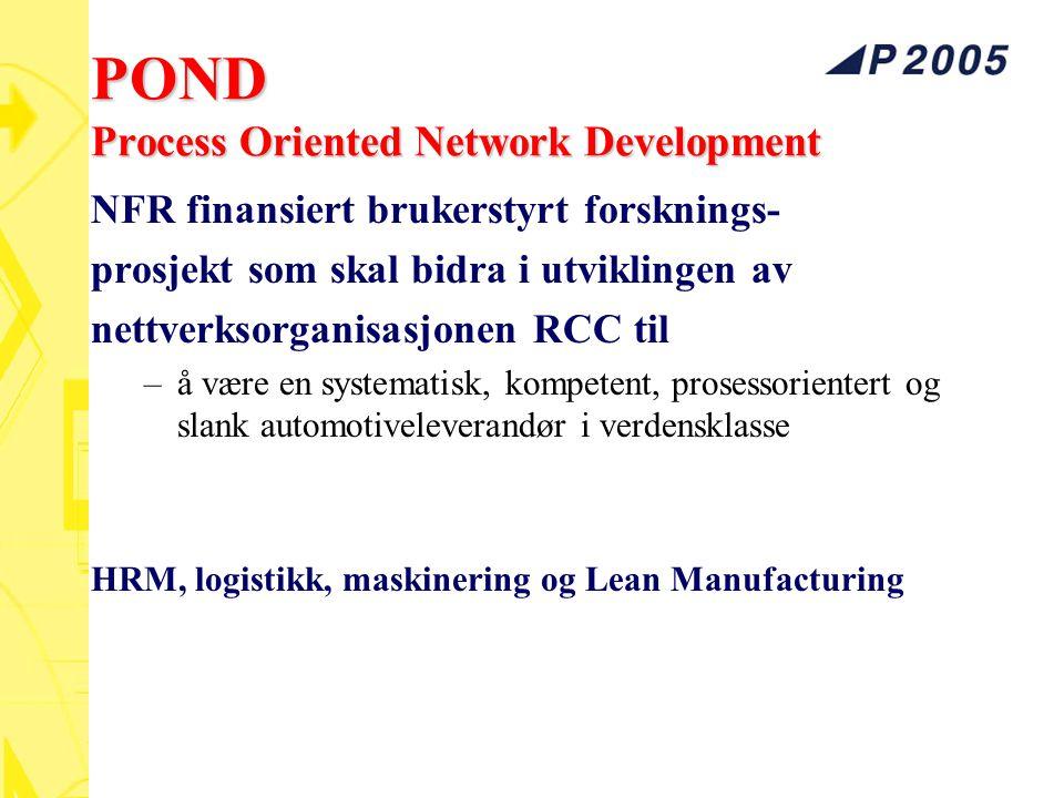 POND Process Oriented Network Development NFR finansiert brukerstyrt forsknings- prosjekt som skal bidra i utviklingen av nettverksorganisasjonen RCC