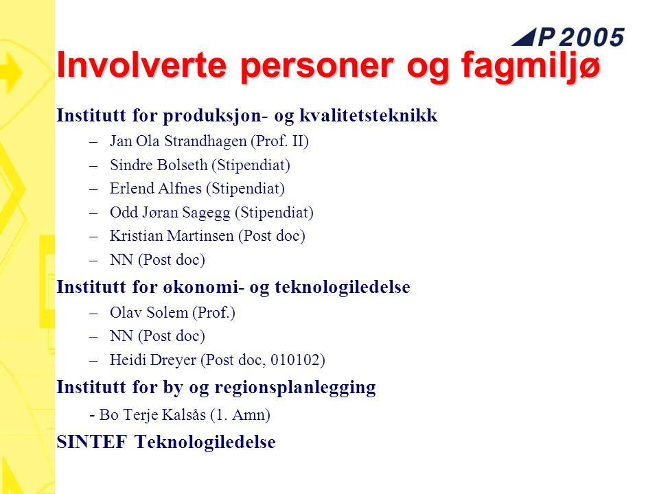 Involverte personer og fagmiljø Institutt for produksjon- og kvalitetsteknikk –Jan Ola Strandhagen (Prof. II) –Sindre Bolseth (Stipendiat) –Erlend Alf